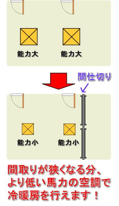事例7の間取り図